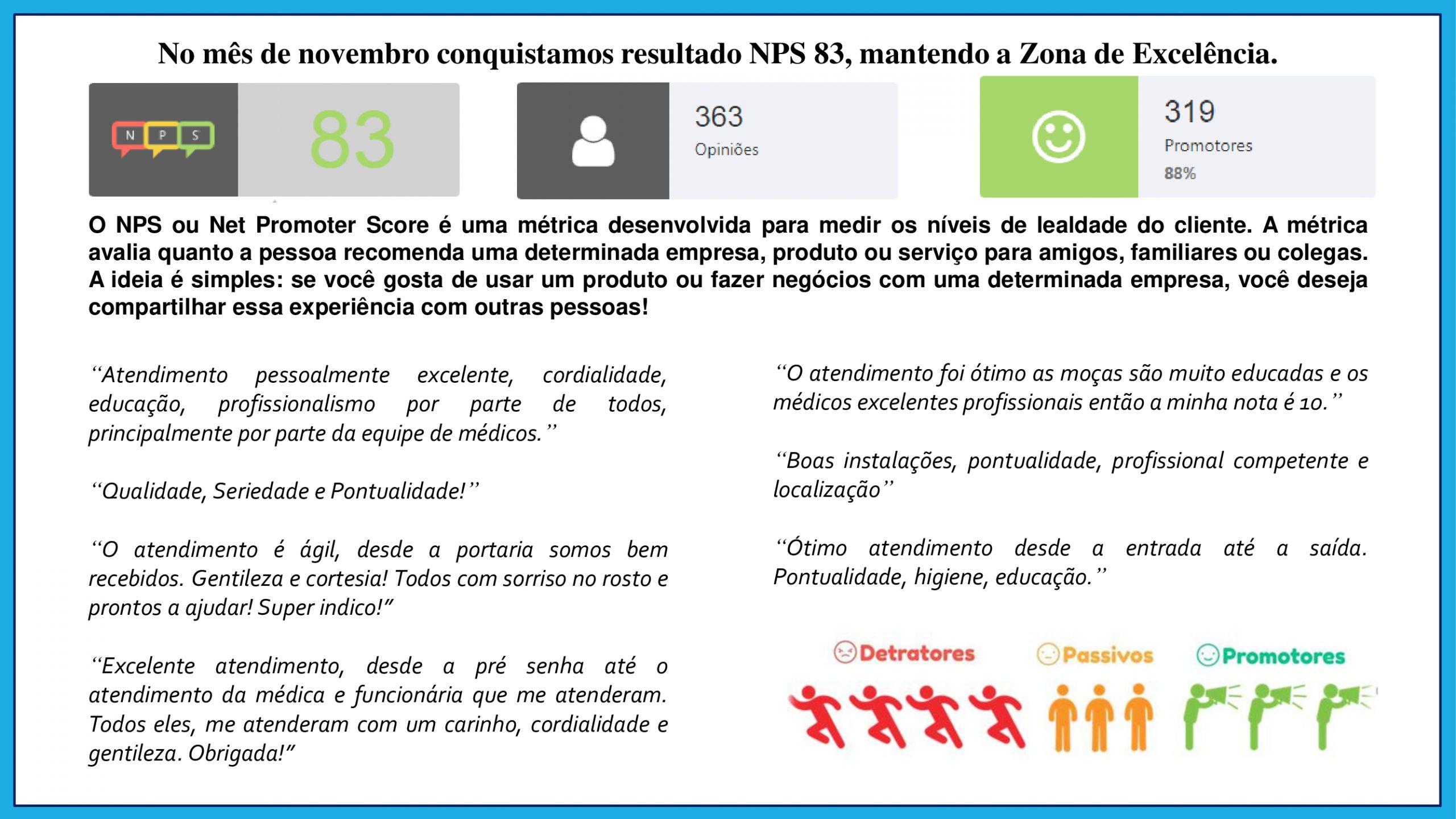 NPS-NOVEMBRO-clinica-ceu