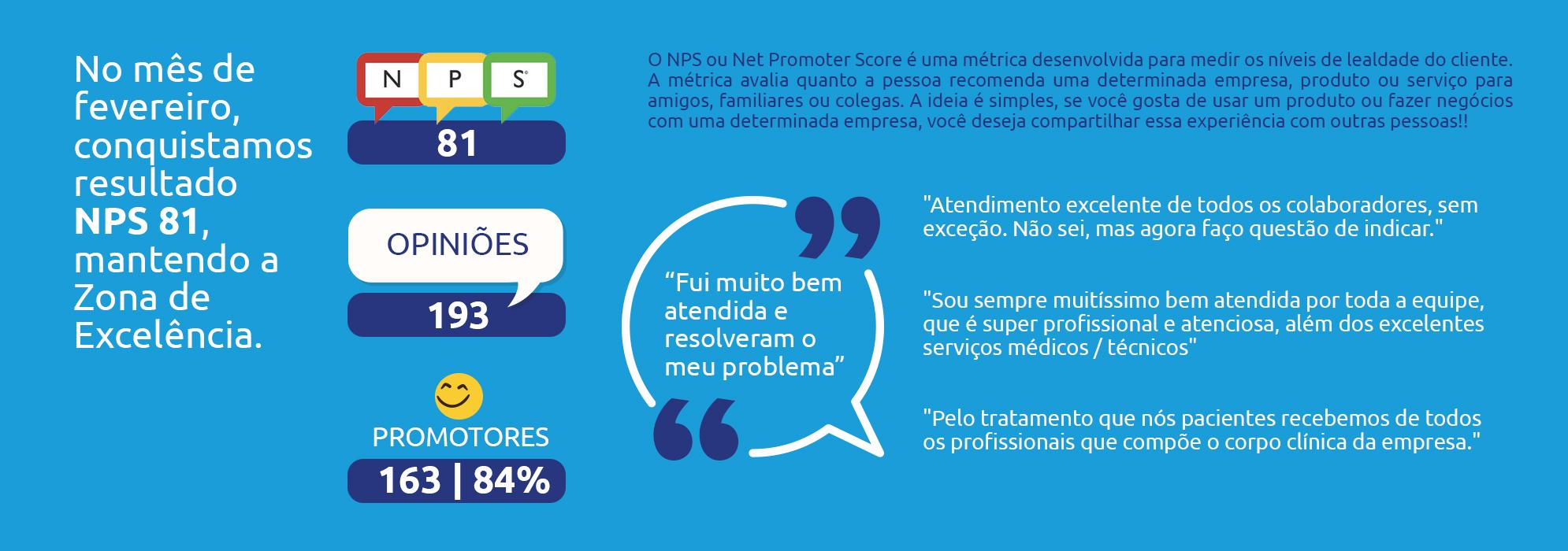 slide-nps-fevereiro-2020-clinica-ceu