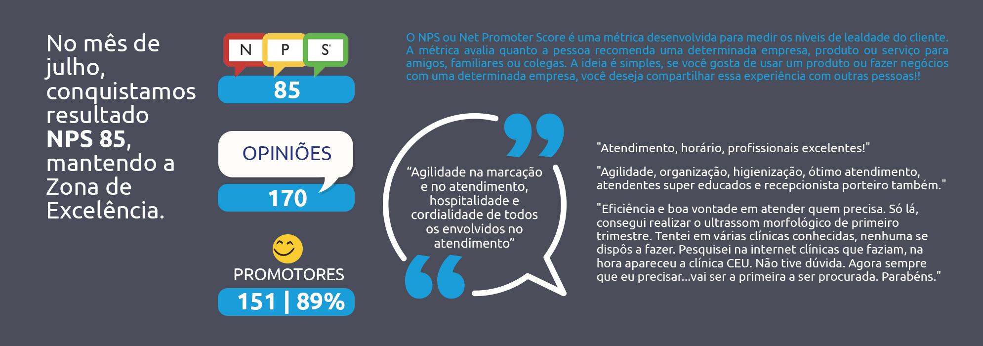 NPS-de-maio-Clinica-CEU